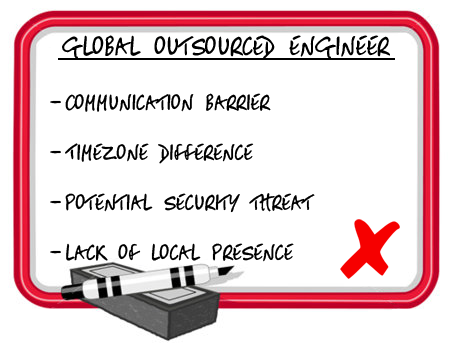 Global Outsourced Engineer