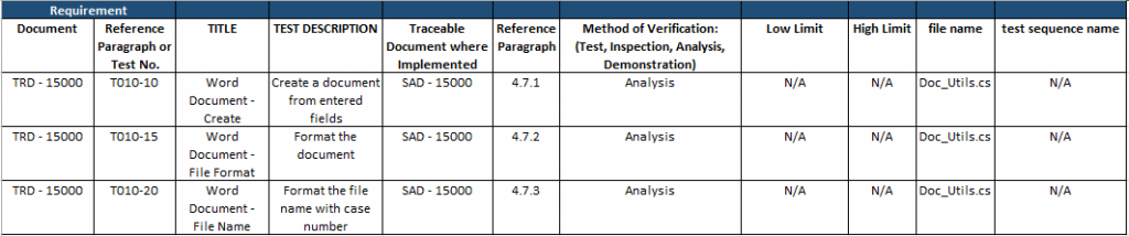 Requirements Verification Traceability Matrix